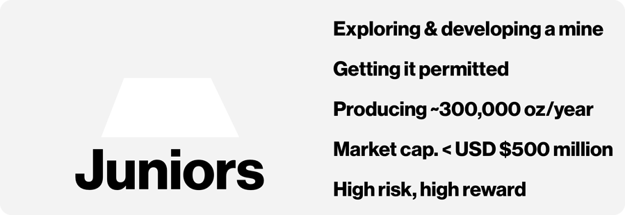 The Ultimate Guide to Investing in Junior Mining Stocks: what defines a junior mining company? CRUX Investor