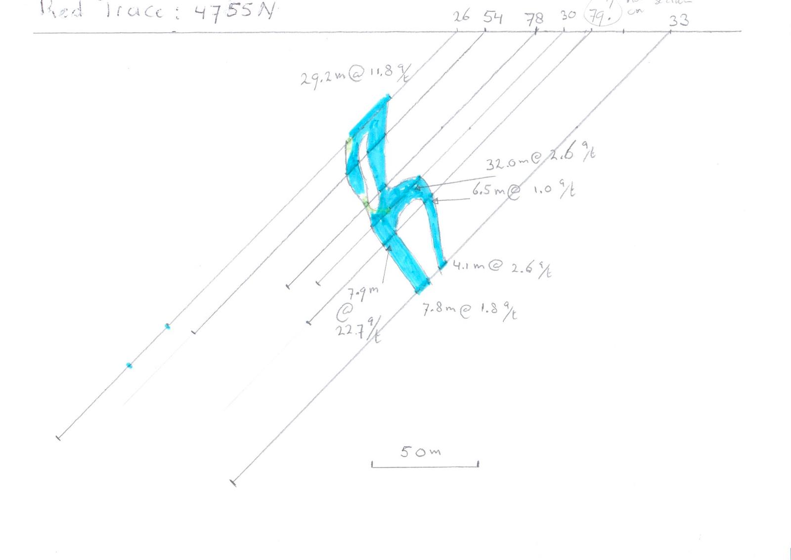 Figure 6: Keats Zone Cross Section – 4755 N