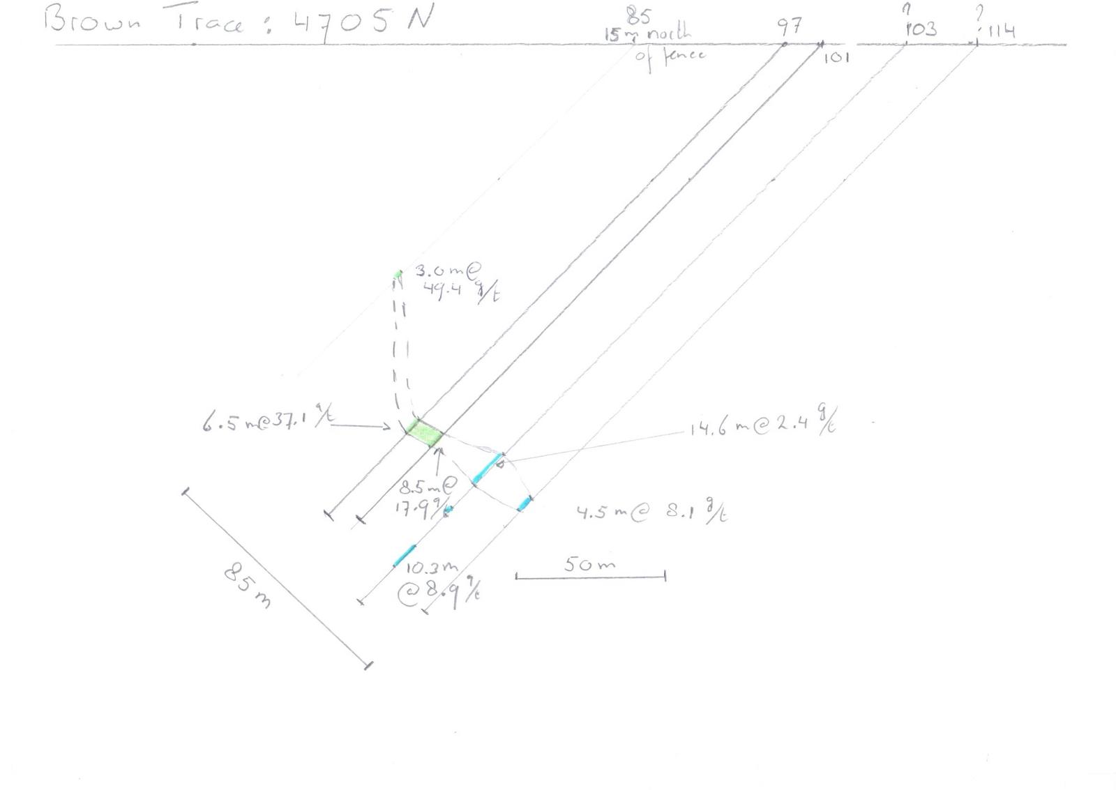Figure 5: Keats Zone Cross Section 4705 N