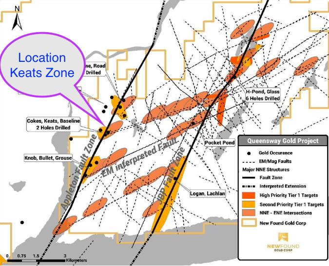 Figure 1: Exploration Targets at the Queensway Project