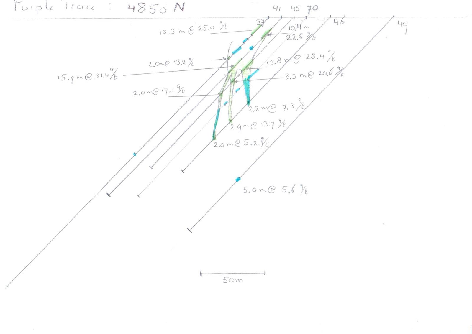 Figure 9: Keats Zone Cross Section 4850 N