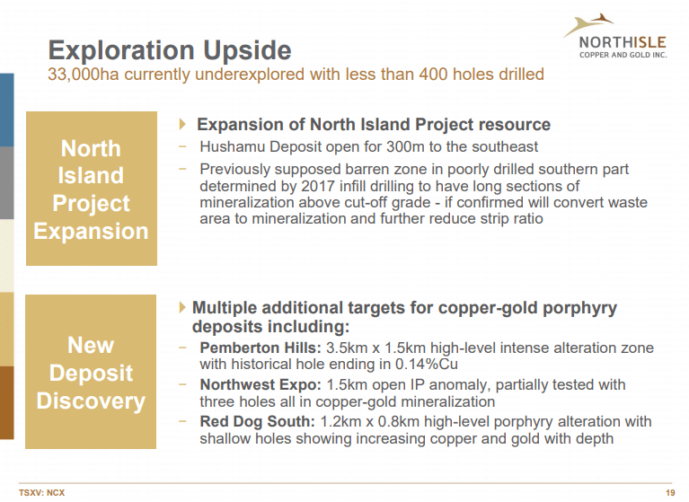 NorthIsle Copper & Gold (NCX) - Ambition, Scale, Timing and Financing