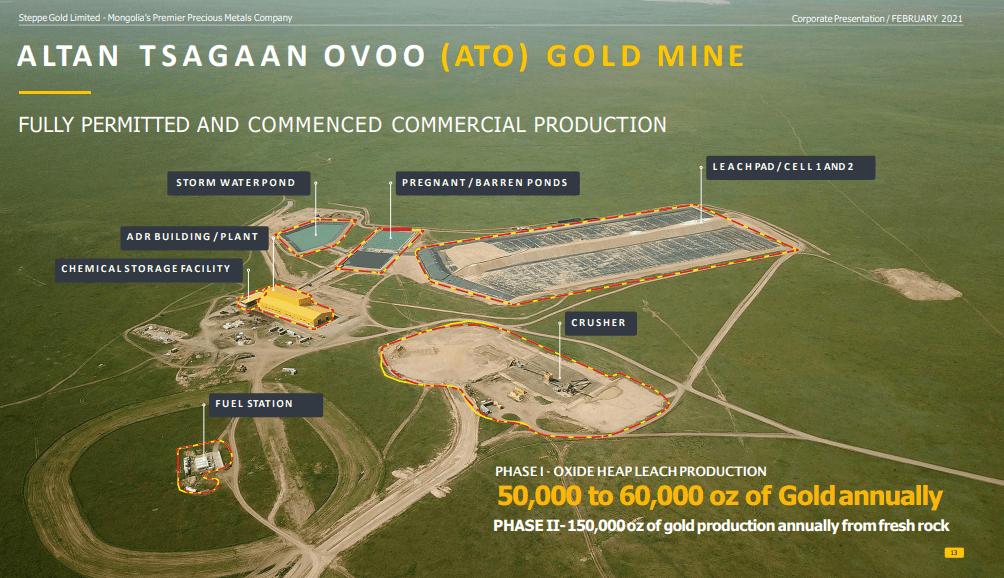 Steppe Gold (STGO) - Gold Producer Playing Catch Up