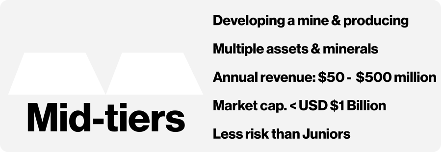 The Ultimate Guide to Investing in Junior Mining Stocks: what defines a mid tier mining company? CRUX Investor