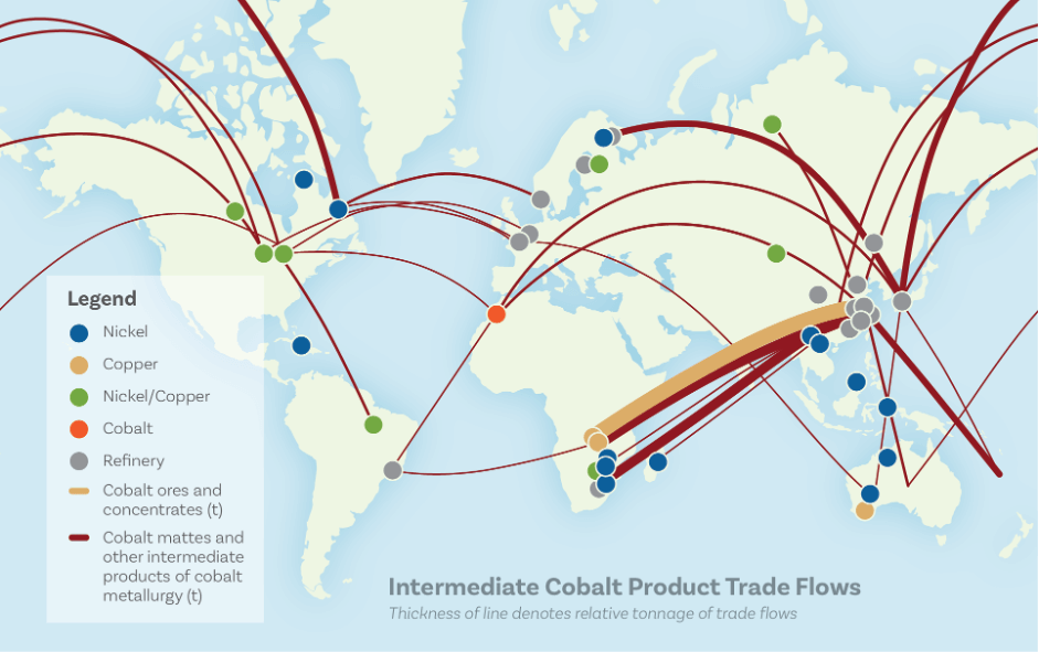 The Ultimate Guide to the Cobalt Market: 2021 - 2030