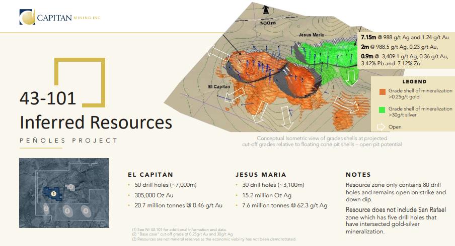 Capitan Mining (CAPT) - High-Grade Silver & Gold with Big Backer