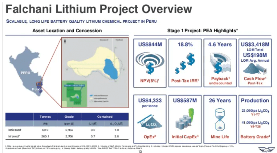 American Lithium (LI) - Recovery Grades at Nevada Improving