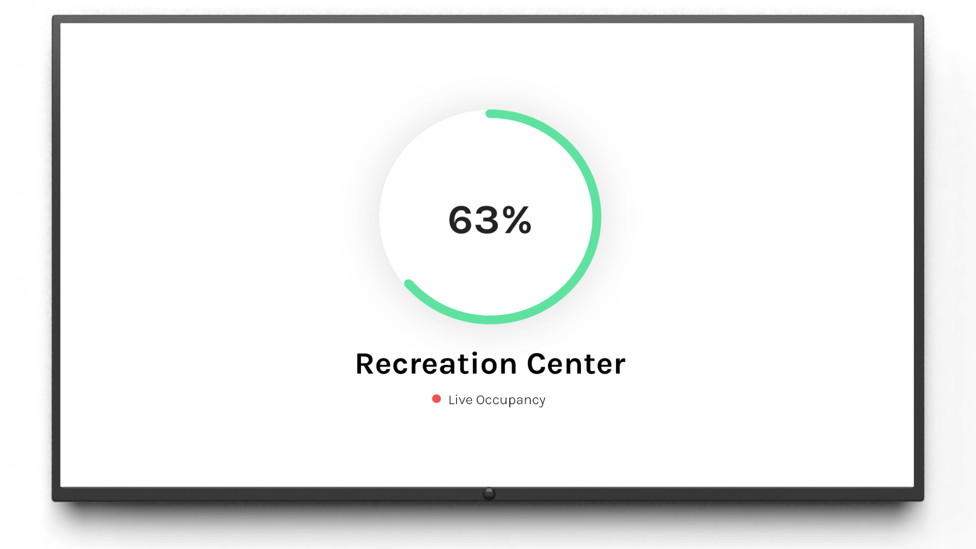 TV showing real-time facility occupancy numbers.