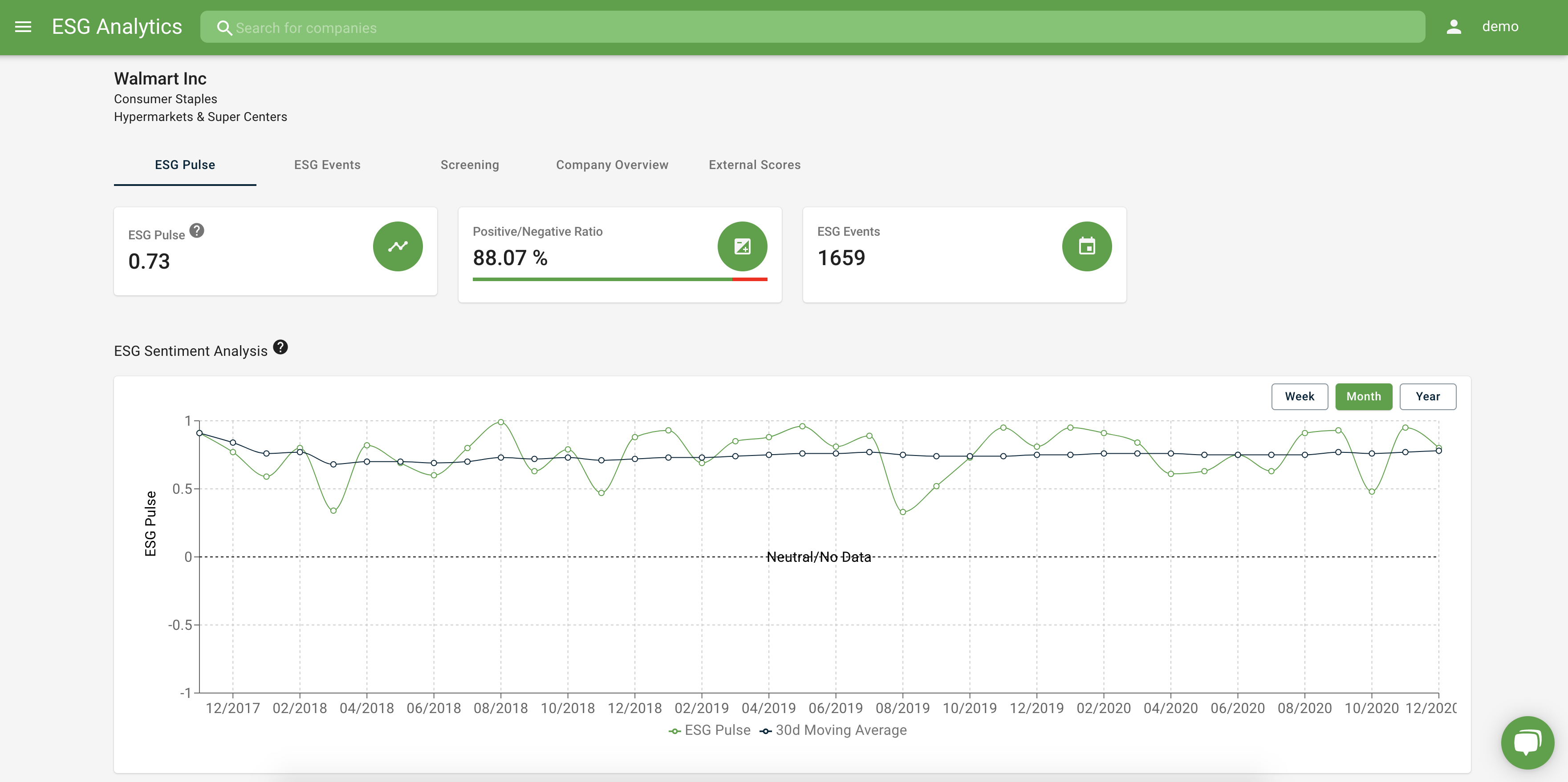 ESG web platform dashboard