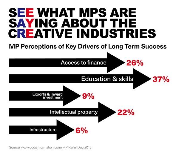 MPs perceptions Arrow Chart (600px)