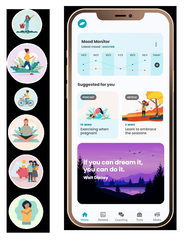 raiys all-in-one health and wellbeing app hero image
