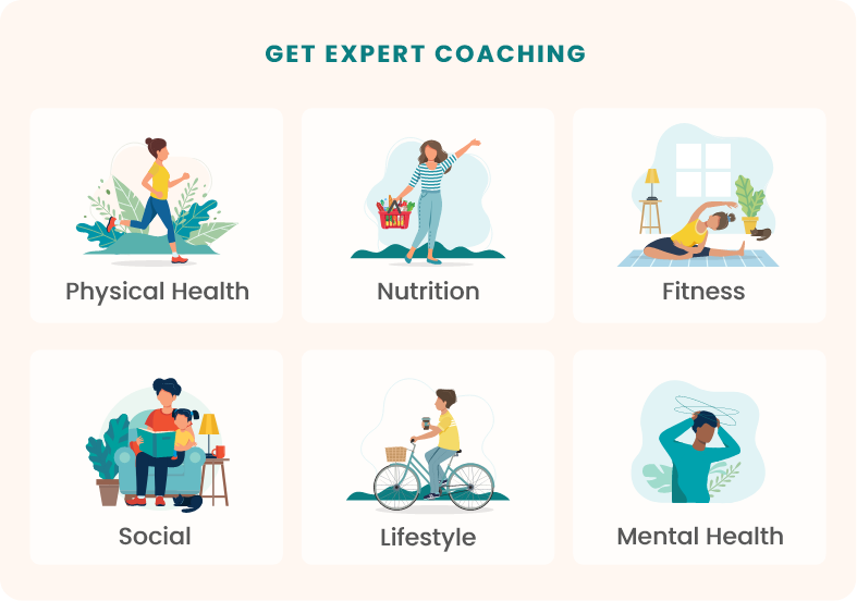 areas of coaching