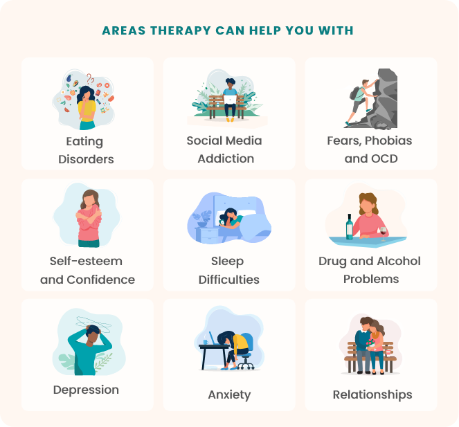 areas of therapy provided