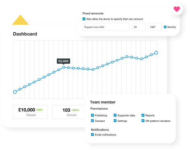 Visual mockup of our fundraising platform, it included charity analytics and user permissions.