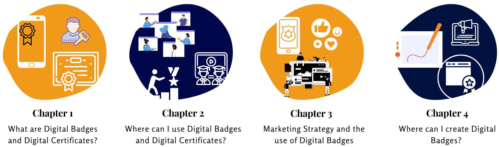 Table of Contents: digital badges and digital certificates