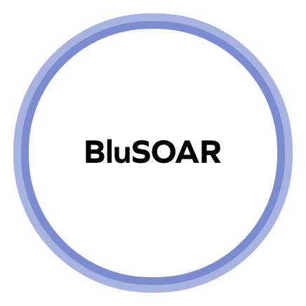BluSOAR component