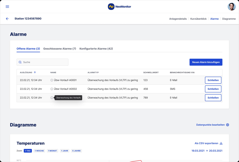 Neomonitor-Dashboard-alarme