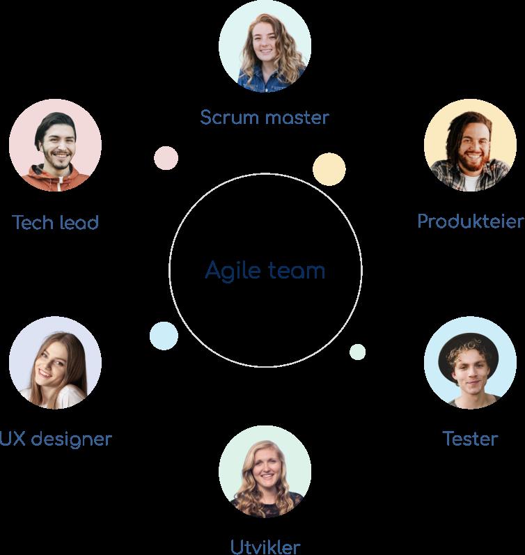 agile team illustration