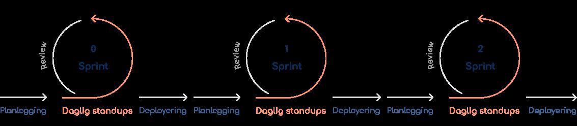 sprint illustration