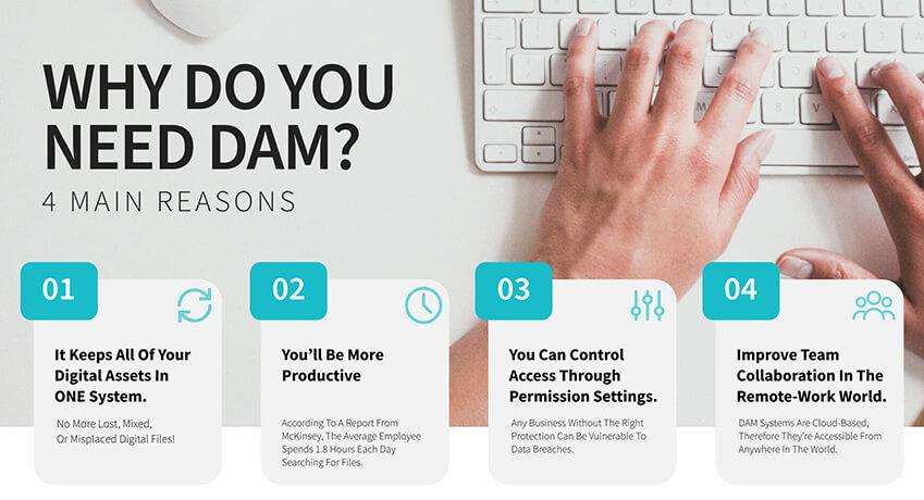 Digital marketing system benefits