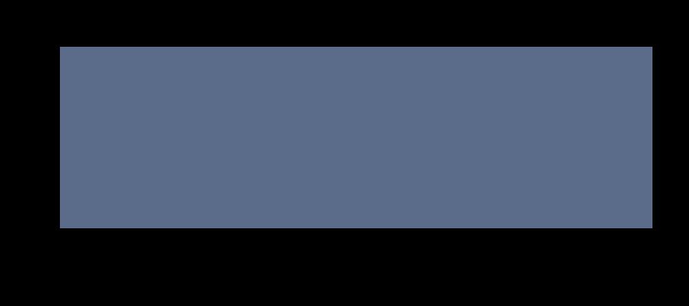 Musikkombinat Magdeburg e.V.