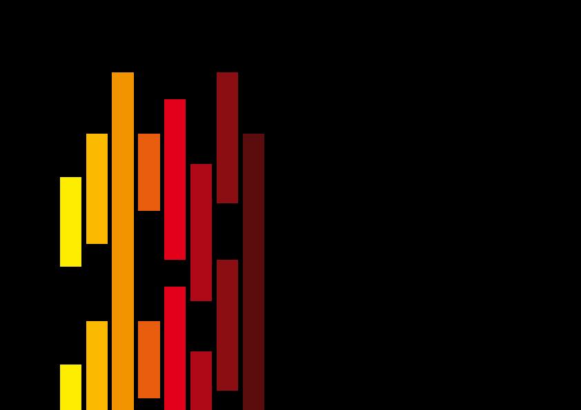 Initiative Musik gGmbH