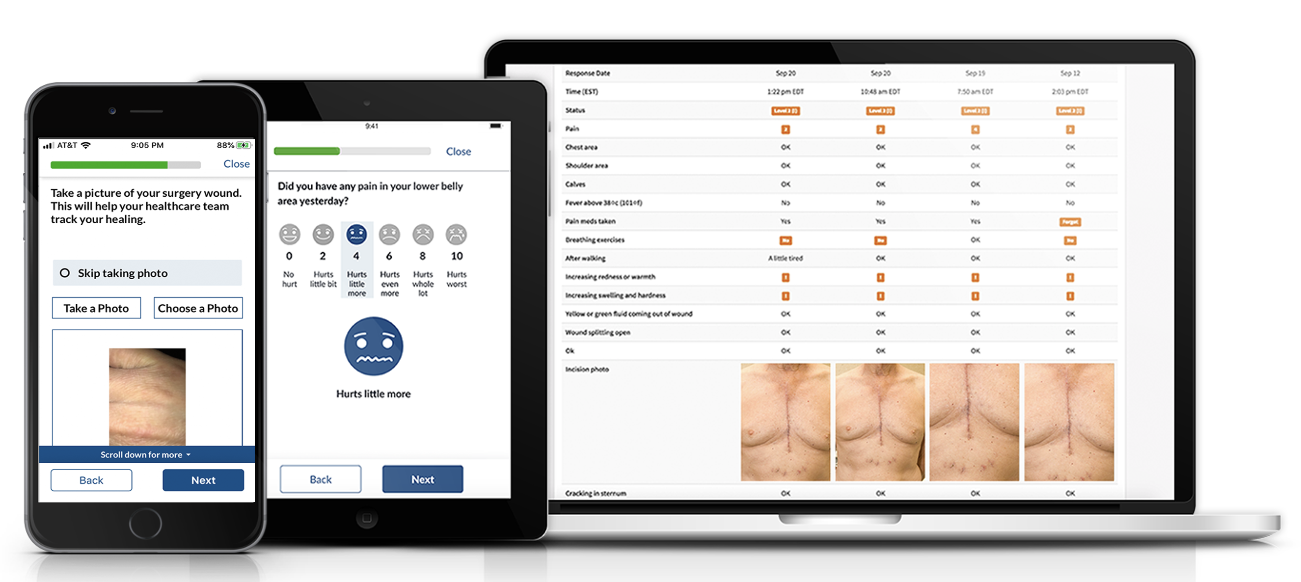 New White Paper: How to Implement Surgical Remote Monitoring in Ontario