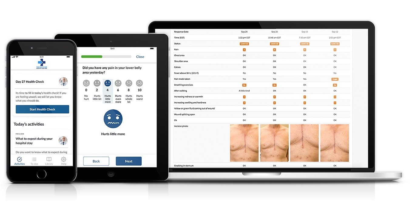 How to Implement Surgical Remote Monitoring: What is Surgical Remote Monitoring?