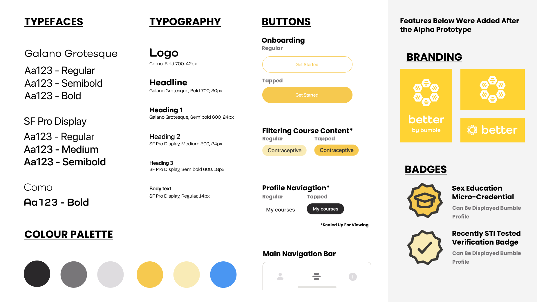 Style guide displaying typeface and typography choices, colour palette, buttons, branding, and badges.