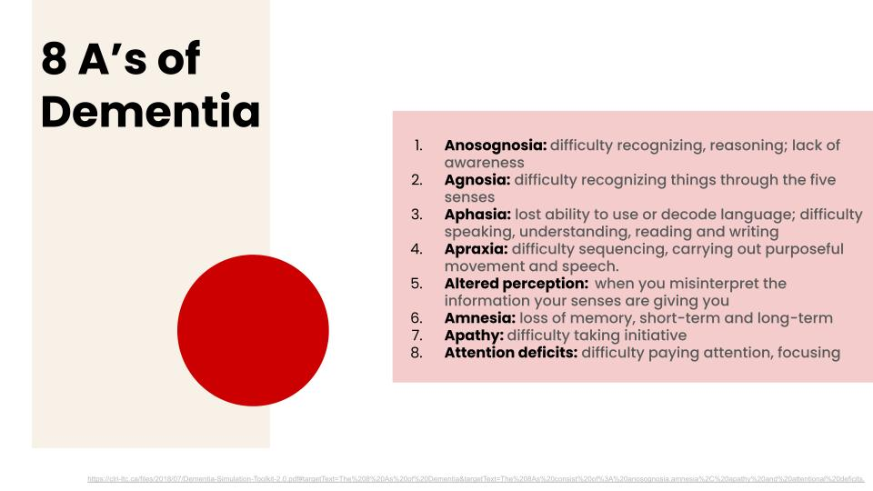 A pink, red, and cream coloured graphic showing the 8 A's of Dementia. 1. Anosogonosia, is difficulty recognizing, reasoning; lack of awareness. 2. Agnosia, is difficult recognizing things through the five senses. 3. Aphasia, is lost ability to use or decode language; difficulty speaking, understanding, reading, and writing. 4. Apraxia, is difficulty sequencing, carrying out purposeful movement and speech. 5. Altered perception, when you misinterpret the information your senses are giving you. 6. Amnesia, loss of memory, short-term and long-term. 7. Apathy, difficulty taking initiative. 8. Attention deficits, difficulty paying attention, focussing.