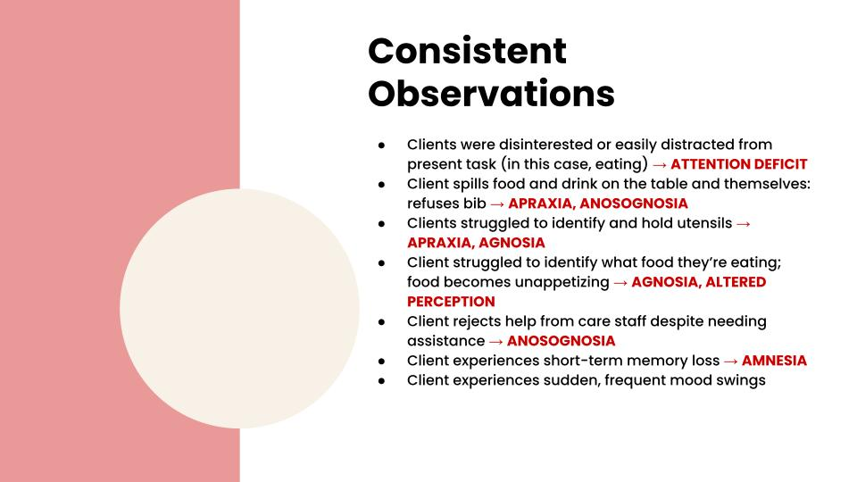 Consistent Observations include clients being disinterested or easily distracted from present tasks, spilling food and drink on one self, struggling to identify and hold utensils, struggling to identify the food they were eating, rejecting help from care staff despite needing assistance, short-term memory loss, and sudden, frequent mood swings.