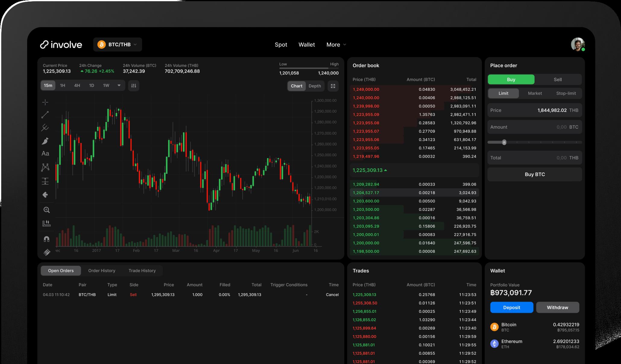Involve Pro - Advanced Trading Platform