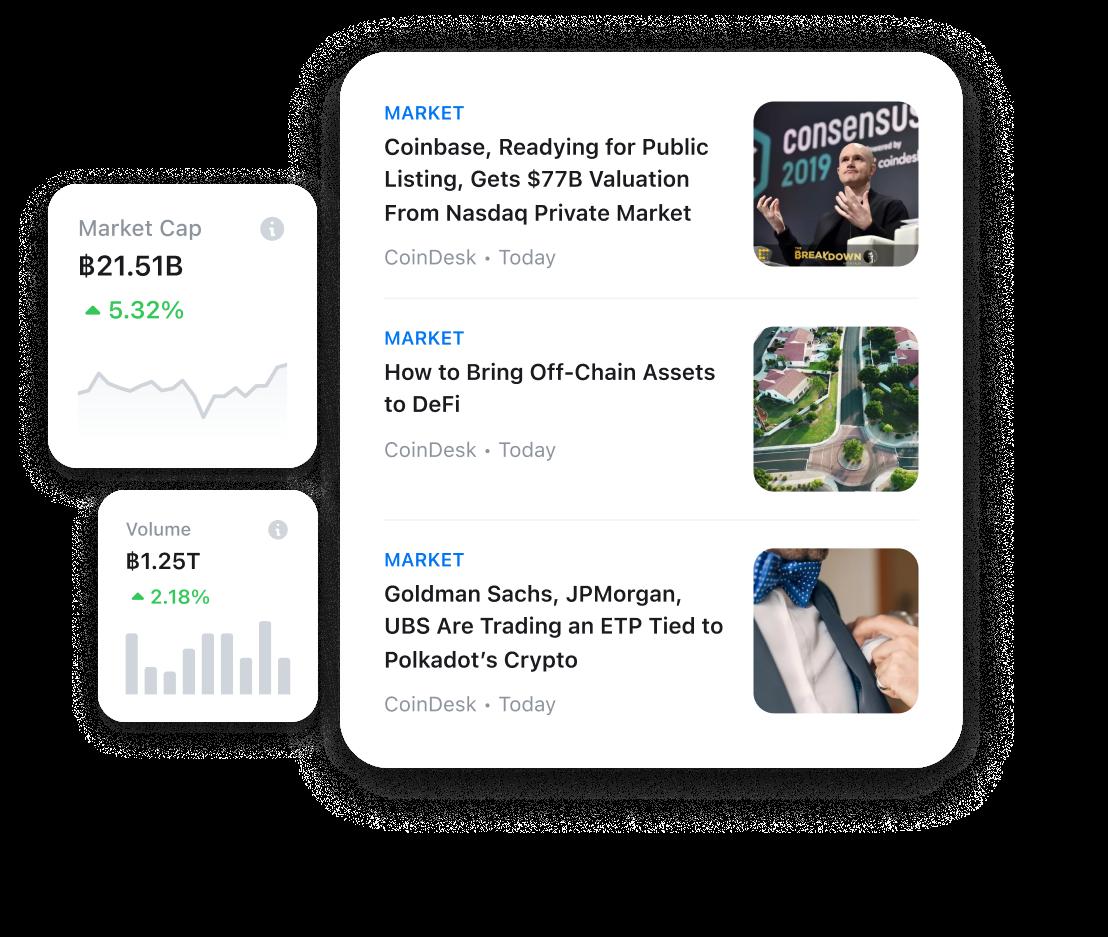 Involve App - Latest market updates