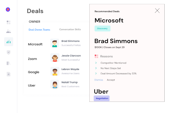 Deal intelligence  for meetings - Make Better Data-driven Decisions