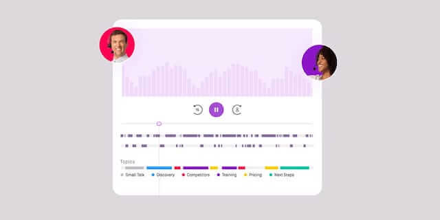 Gong, analytics for remote sales teams