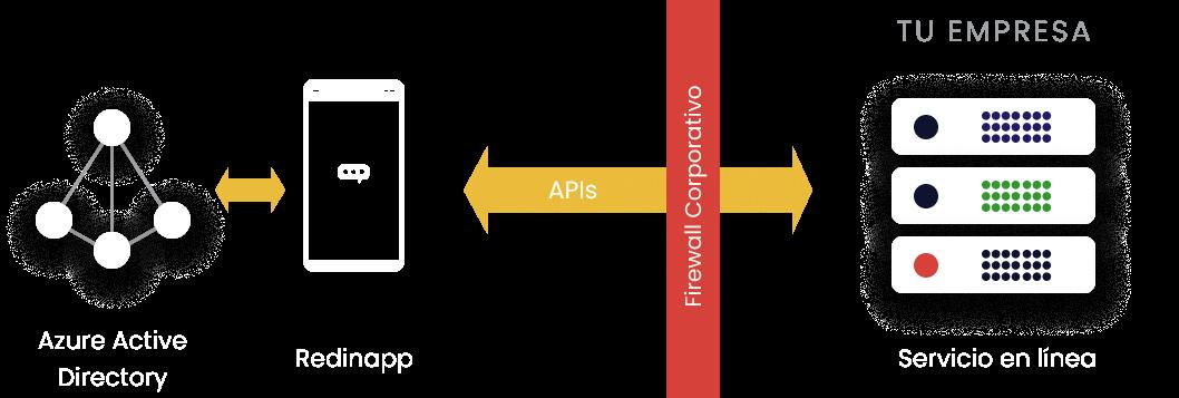 seguridad-app