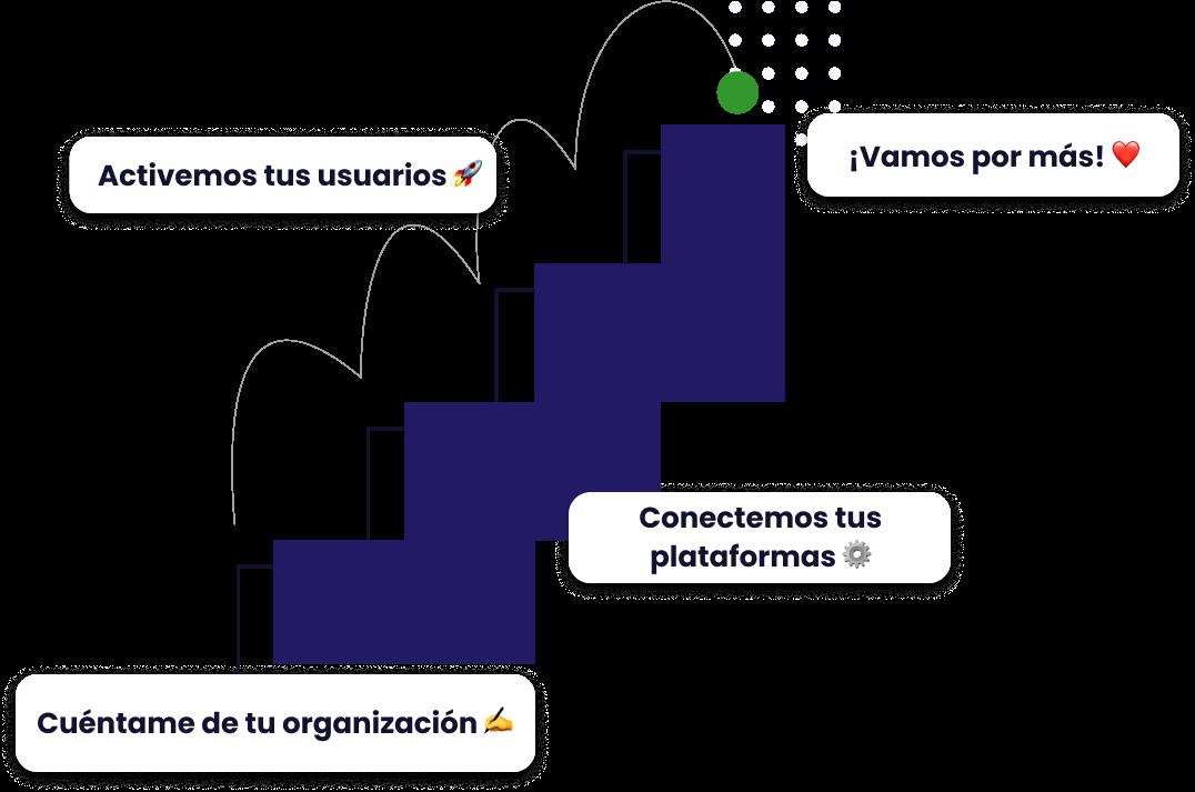 app-comunicacion-colaboradores