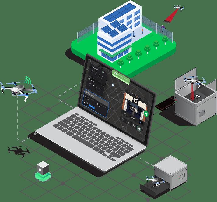 Automatyczny patrol lotniczy Dronie Gniazdo