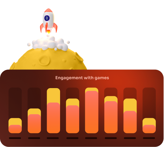 Engagement with games