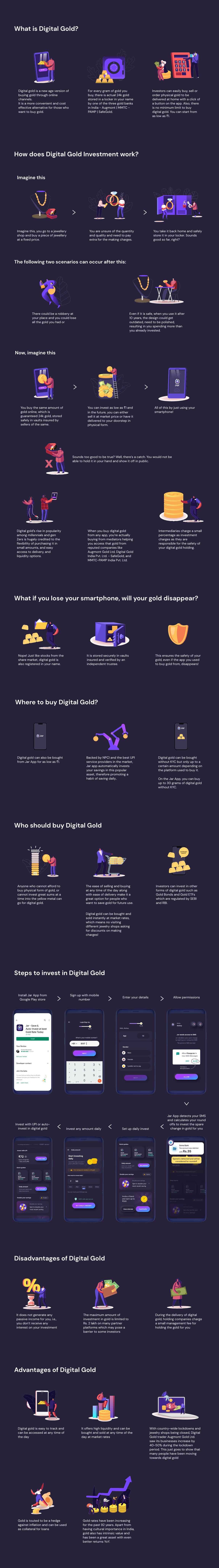 Digital Gold Investment Infographics