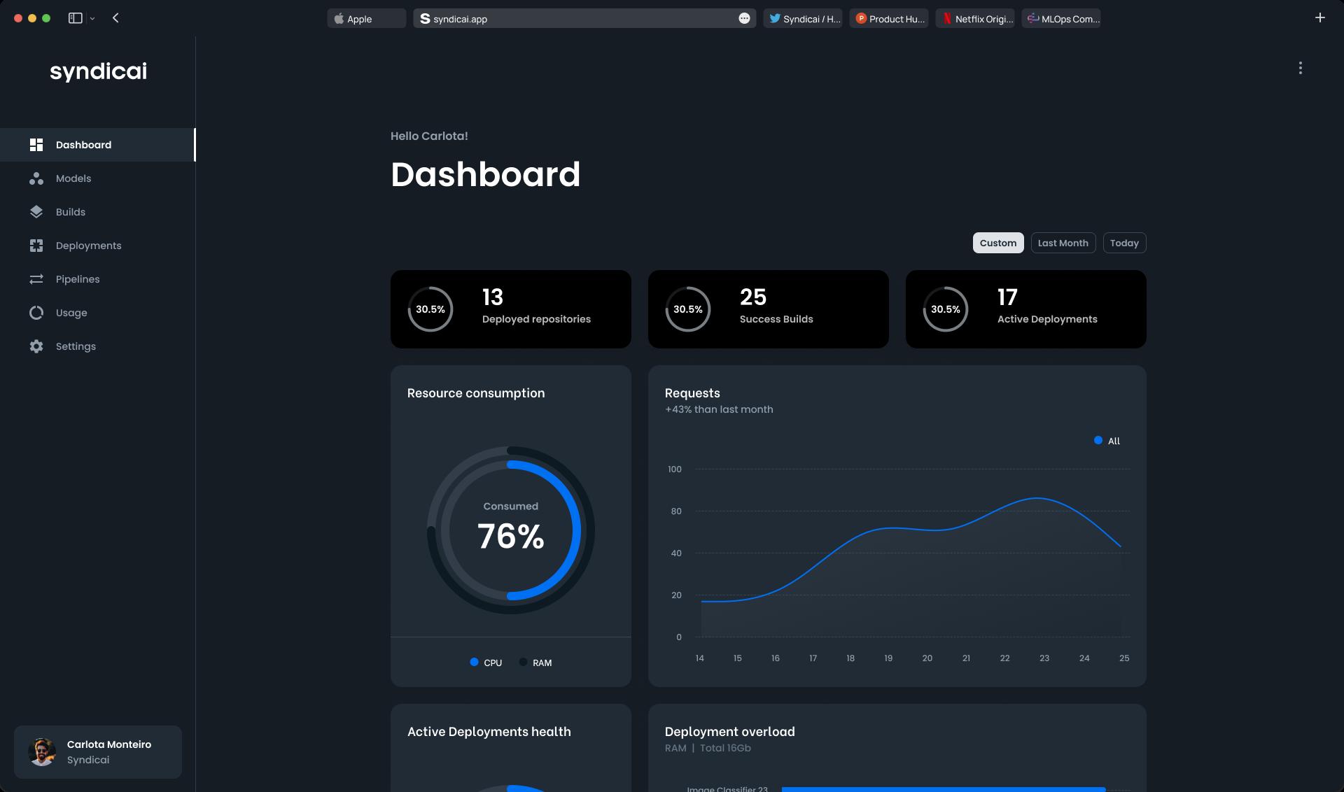 Syndicai Enterprise platform dashboard