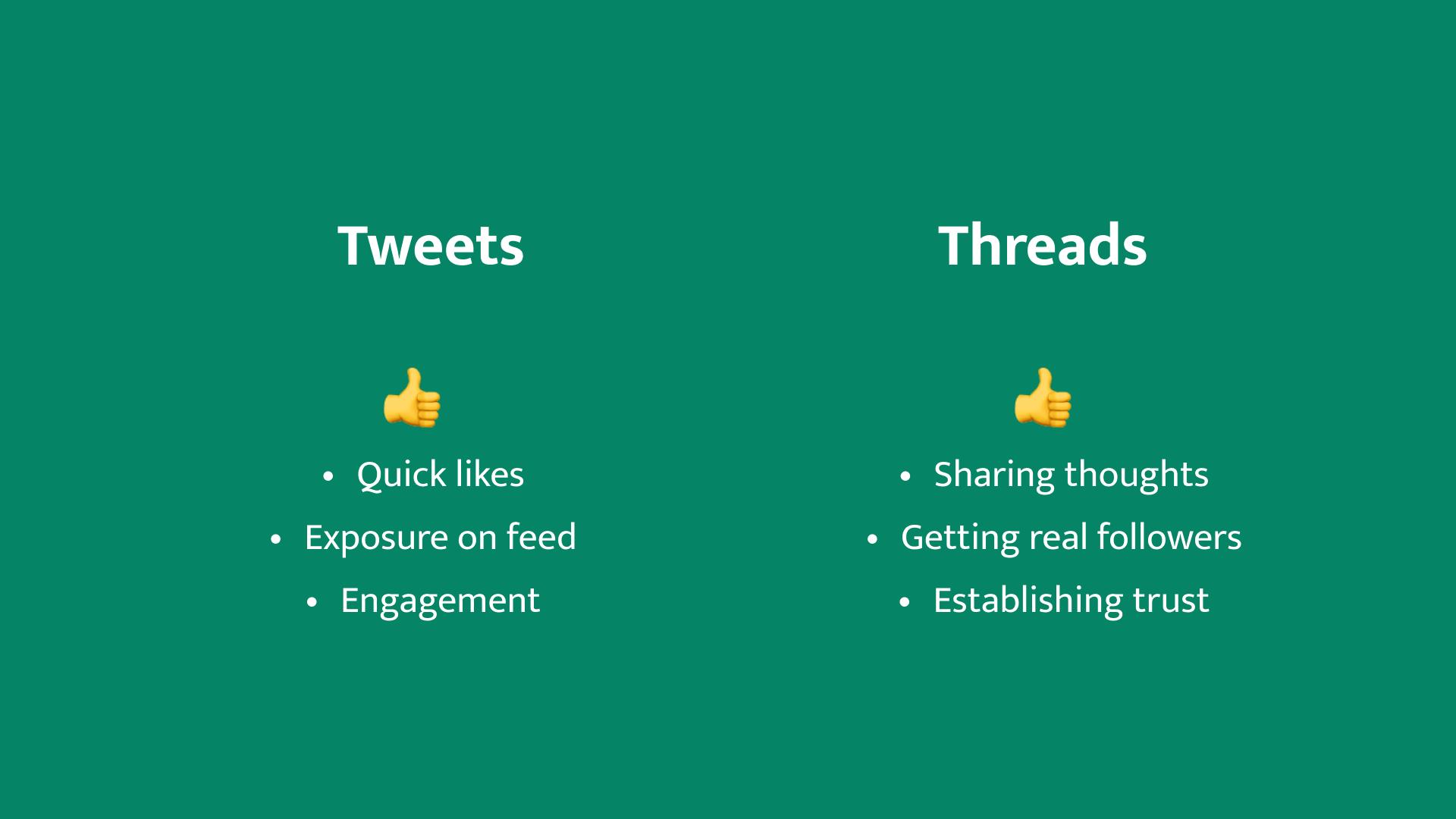 twitter tweets vs threads