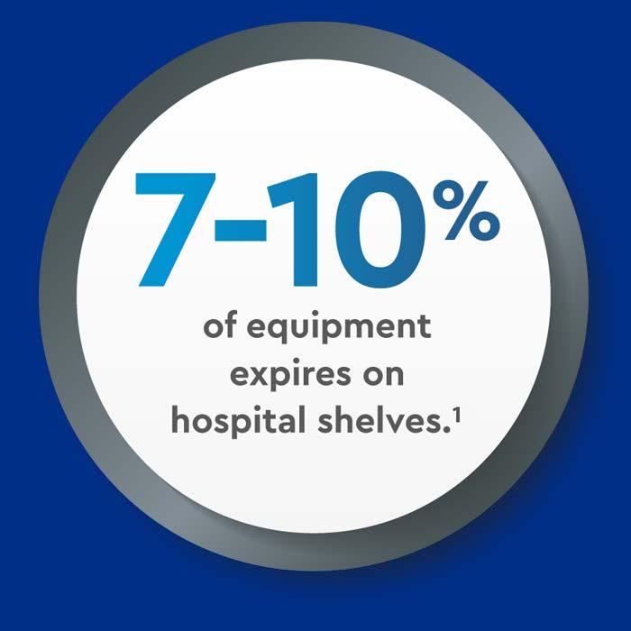 7-10 percent of equipment expires on hospital shelvesicon