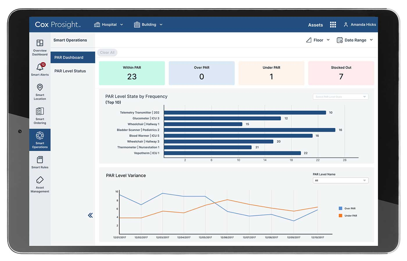 screenshot of Cox Prosight Smart Operations