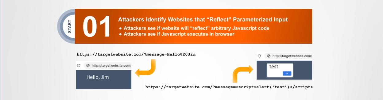 Threat Primer - Reflected Cross-Site Scripting - Full for Blog - Step 1