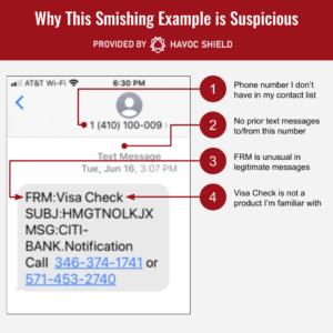 Smishing Identification - Step 4