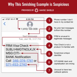 Smishing Identification - Step 7
