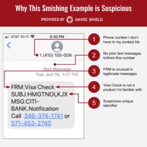Smishing Identification - Step 5