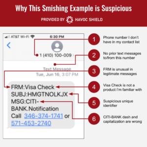 Smishing Identification - Step 6