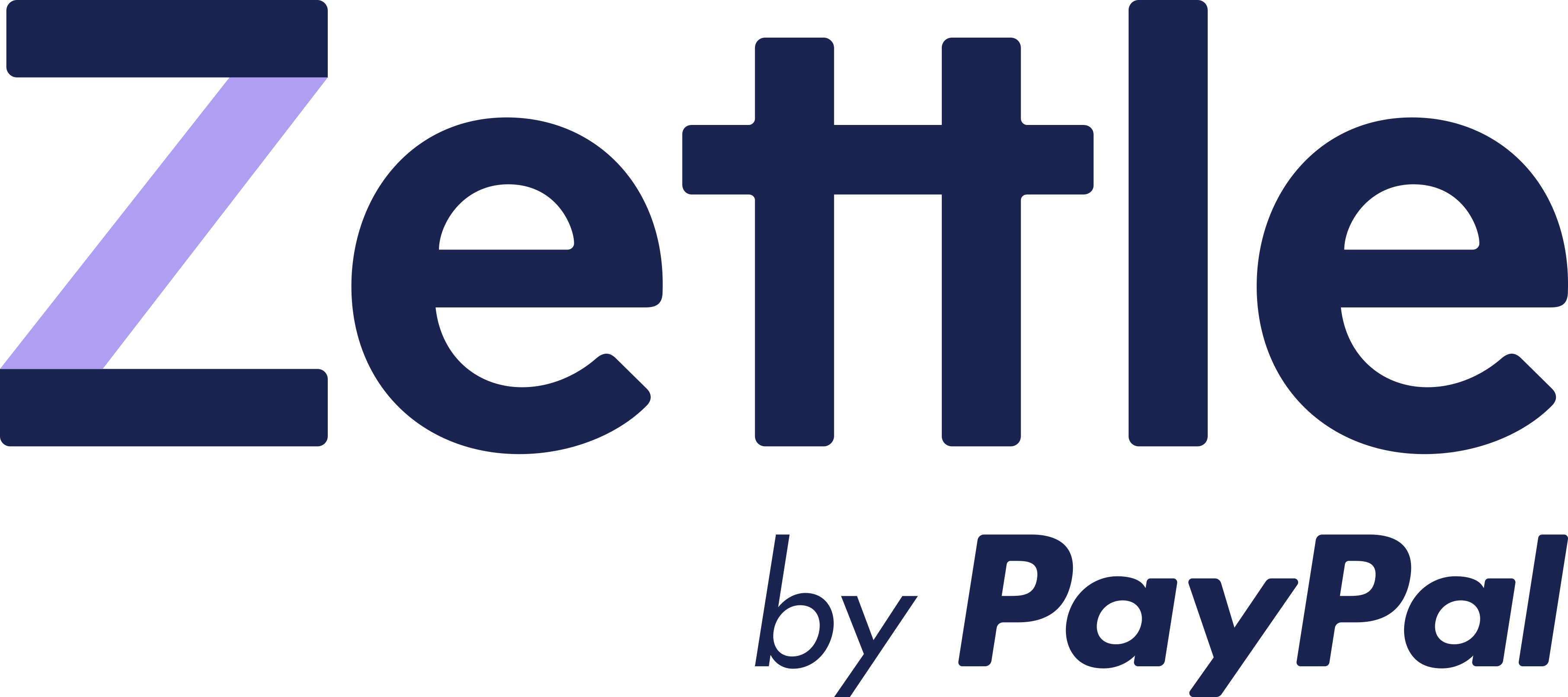 Zettle by PayPal logo